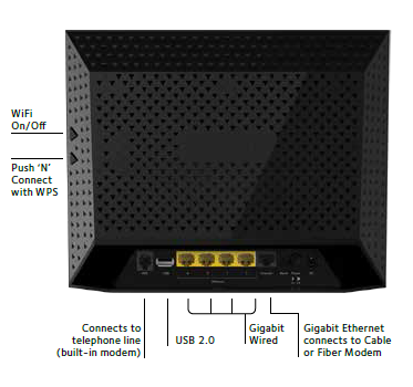 d6200 dsl modems routers networking home netgear. Black Bedroom Furniture Sets. Home Design Ideas