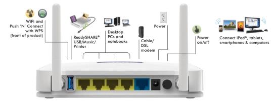 Catchflymalt netgear n300 wireless router forgot password netgear n300 wireless router forgot password keyboard keysfo Images
