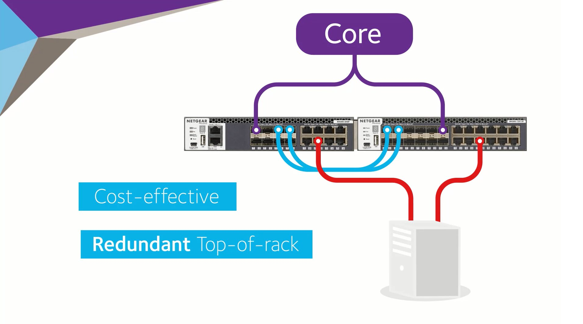 M4300 Intelligent Edge Series | Fully Managed Switches | NETGEAR