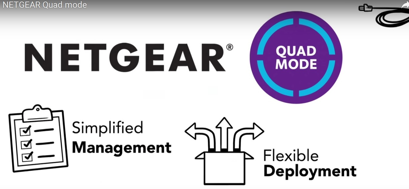WC7600 | Wireless Management | Wireless | Business | NETGEAR