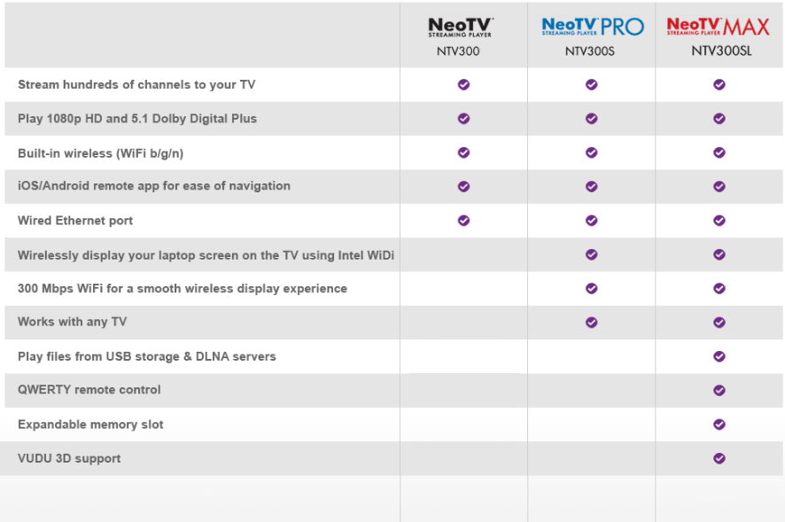 NTV300SL | Streaming Players | Connected Entertainment