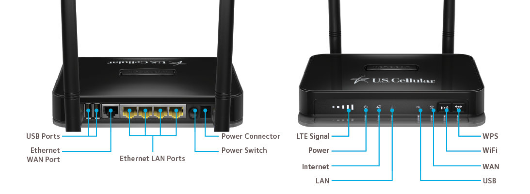 Wiring Diagram For Netgear Wireless Router | Wiring Diagram on