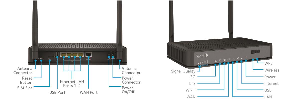 Lg6100d Lte Gateways Mobile Broadband Home Netgear