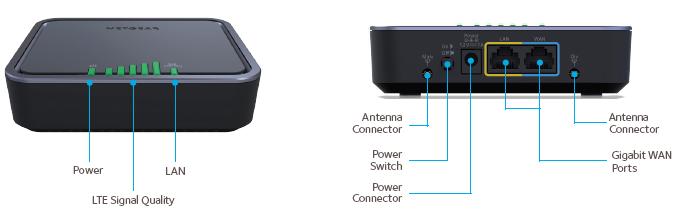 lb2120 lte modems mobile broadband home netgear. Black Bedroom Furniture Sets. Home Design Ideas