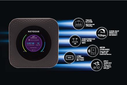 MR1100 - US | Mobile Routers | Mobile Broadband | Home | NETGEAR
