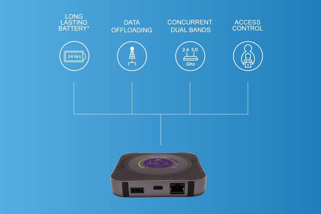 MR1100 | Mobile Routers | Mobile | Service Providers | NETGEAR