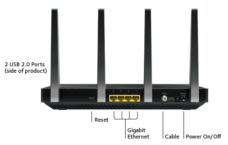 c7500 cable modems routers networking home netgear. Black Bedroom Furniture Sets. Home Design Ideas