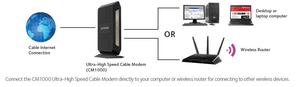 cm1000 cable modems routers networking home netgear
