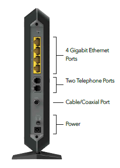 Cm1150v Cable Modems Amp Routers Networking Home Netgear