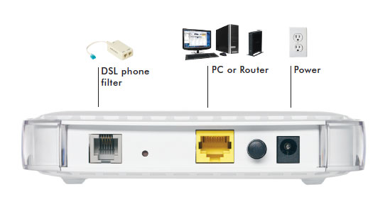 DM111PSP | DSL Modems & Routers | Networking | Home | NETGEAR