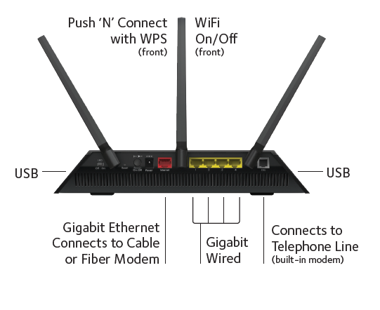 D7000 | DSL Modems & Routers | Networking | Home | NETGEAR