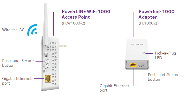 Netgear Wiring Diagram - Wiring Diagram Data on
