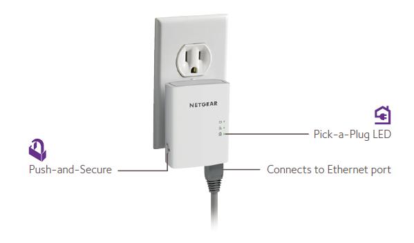 Xavb5201 Powerline Networking Home Netgear