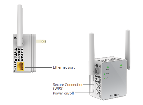 Ex Product Callouts on Netgear Wireless Router Setup Diagram