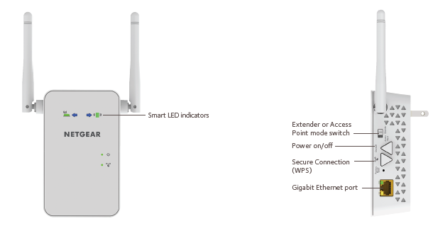 netgear ex6100 ac750 dual band wifi range extender ex6100. Black Bedroom Furniture Sets. Home Design Ideas