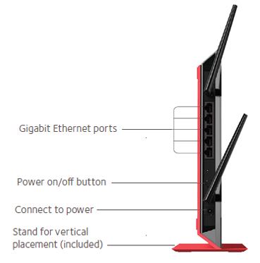 NETGEAR EX6200 MYWIFIEXT NET | Netgear extender setup