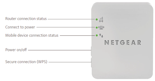 Product diagram of NETGEAR WN1000RP