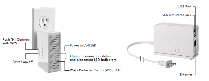 Wn3500rp Wifi Range Extenders Networking Home Netgear