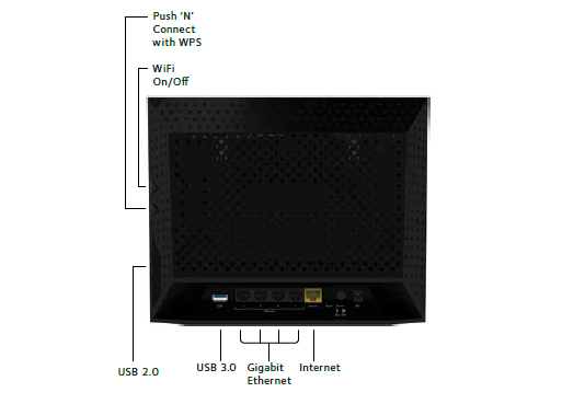 ac1450 wifi routers networking home netgear