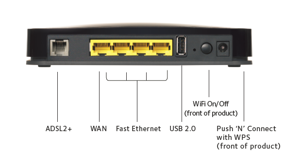 Netgear N300 Wireless Adsl2  Modem Router  Dgn2200  Best