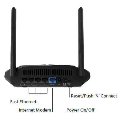 Netgear AC1000 Dual Band up to 1000 Mbps Wi-Fi Router R6080-100NAS 300 + 700