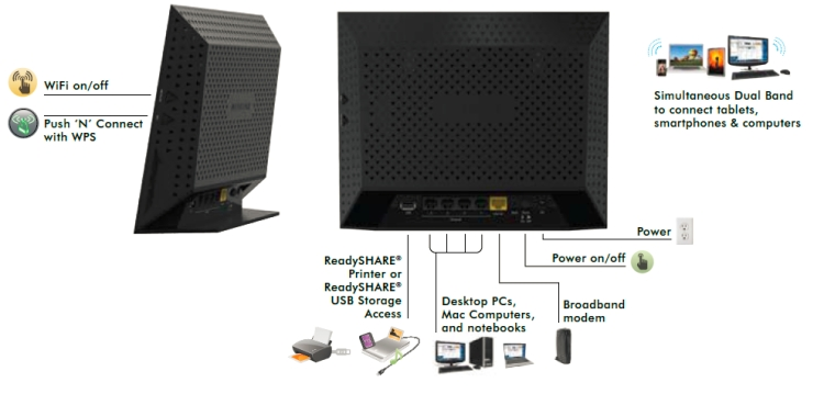R6200 Wifi Routers Networking Home Netgear