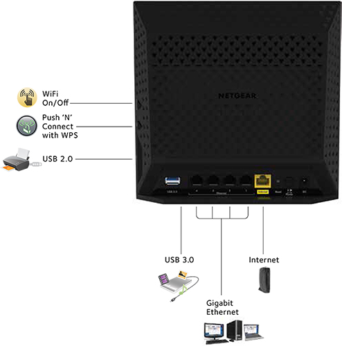r6300 wifi routers networking home netgear product diagram
