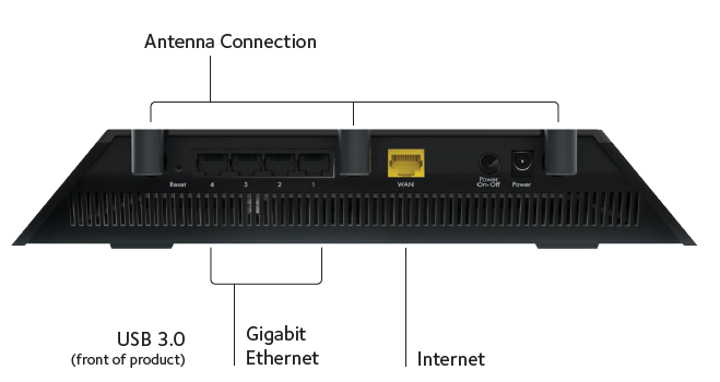 R6700 | WiFi Routers | Networking | Home | NETGEAR on
