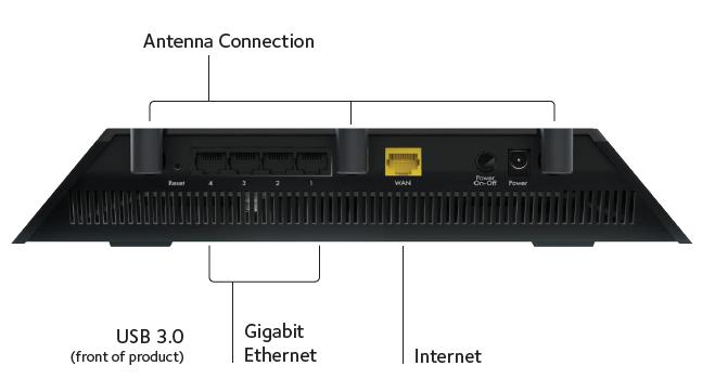 R6700 Gigabit Ethernet NETGEAR Nighthawk AC1750 Dual Band Smart WiFi Router