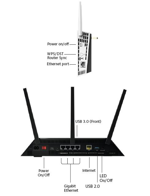 linksys wireless router setup diagram new !! netgear r7300 nighthawk ac1900 smart wireless wifi ... #3