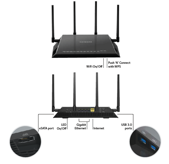 Nighthawk X4 AC2350 (R7500) product diagram