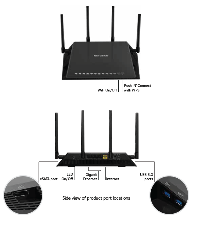 Connections on the R7800 Nighthawk X4S NETGEAR router