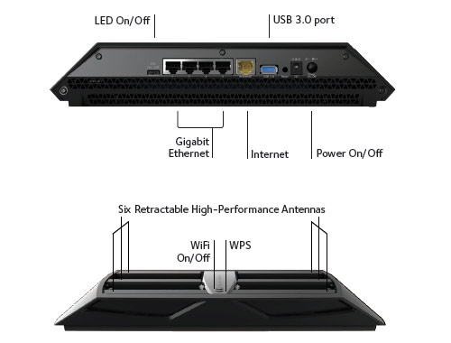 r7900 wifi routers networking home netgear
