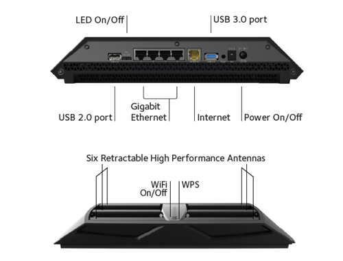Netgear R8000 Router Windows 7