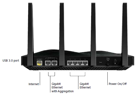 Netgear R8300 Router Driver for Windows Download