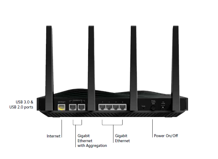 ac5300 tri band wifi router nighthawk x8 r8500 netgear product diagram