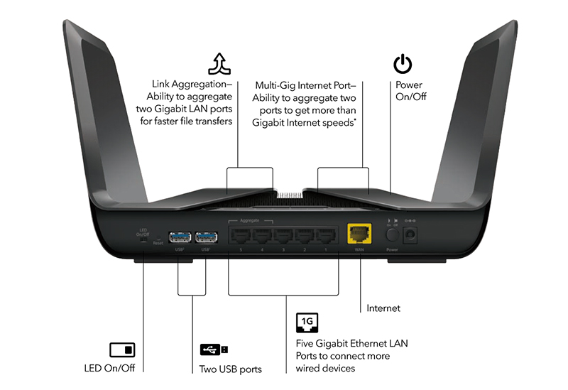 RAX80 | WiFi Routers | Networking | Home | NETGEAR
