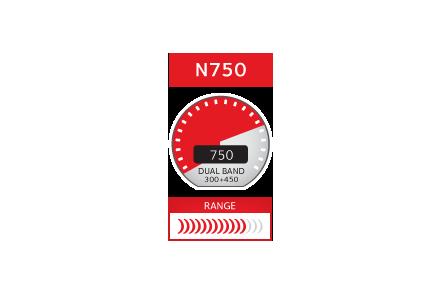 WNDR4300 | WiFi Routers | Networking | Home | NETGEAR