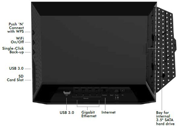 Wndr4700 Wifi Routers Networking Home Netgear