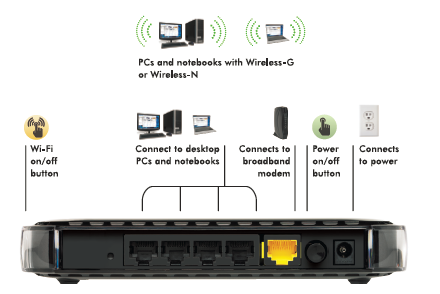 cheap router netgear wnr1000 wireless n comcast router product diagram