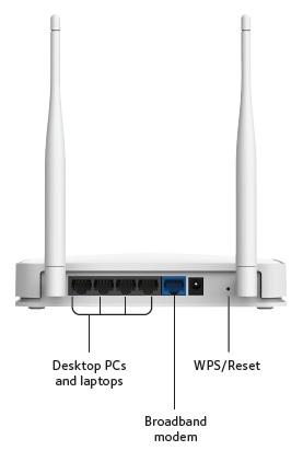 wnr2020 wifi routers networking home netgear