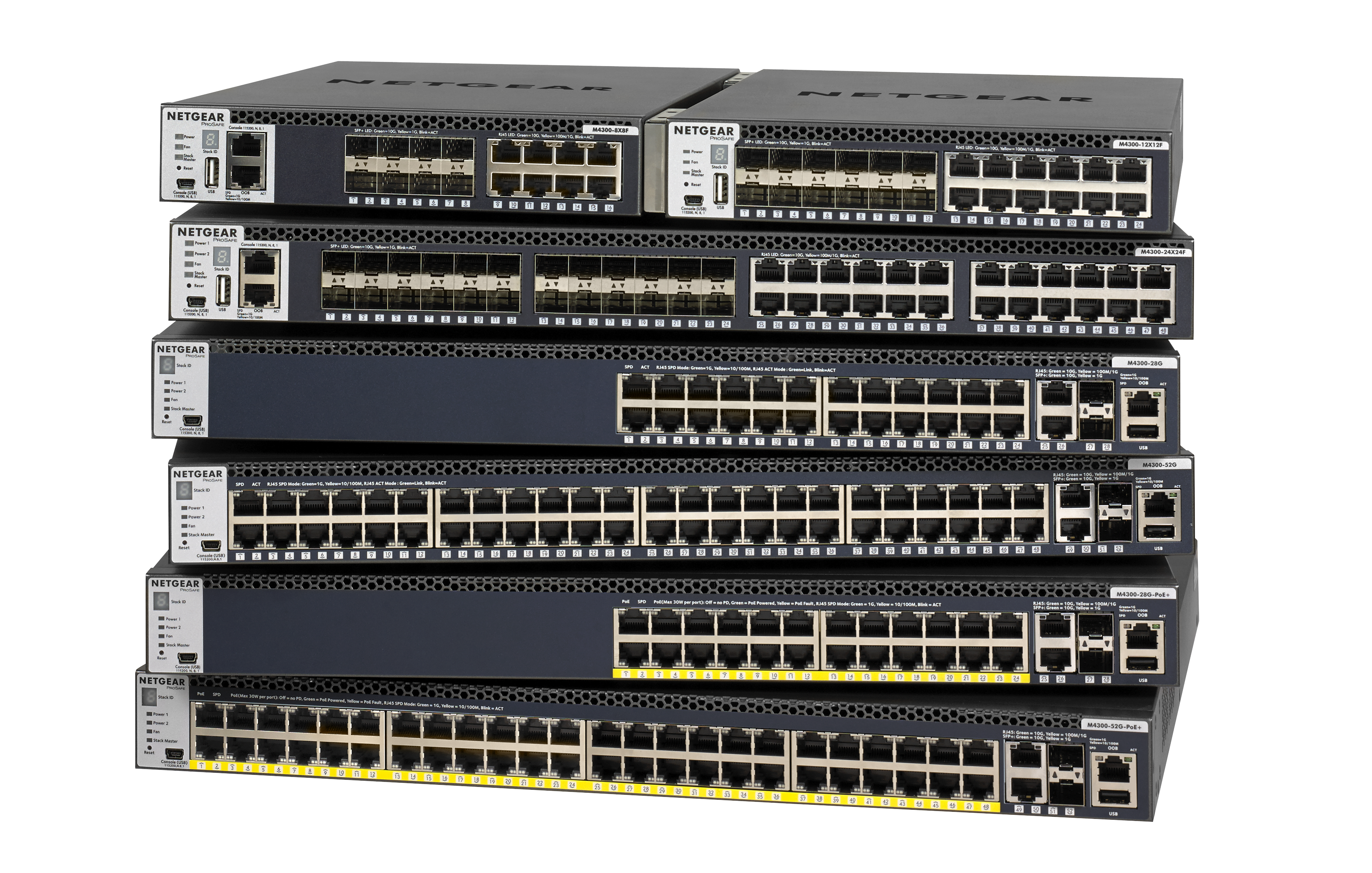 10 Gigabit Copper Switches Switching Solutions Netgear