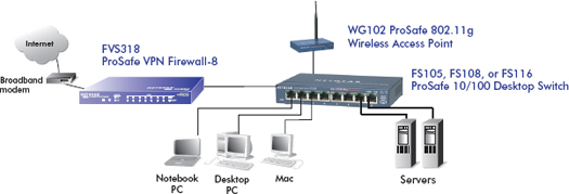 Fast Ethernet Unmanaged Switch Series Unmanaged Switches