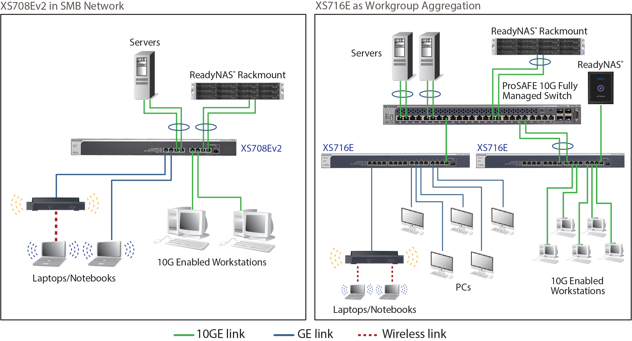 10G Web Managed Switch - XS716E | Smart Managed Plus