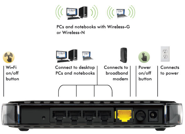wnr1000 product image diagram backview
