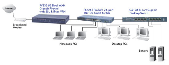 how to find a netgear switch on the network