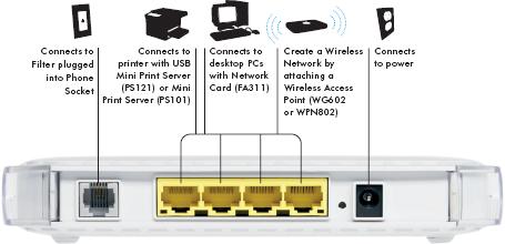 Getting a PPTP VPN to Work through a Netgear Firewall