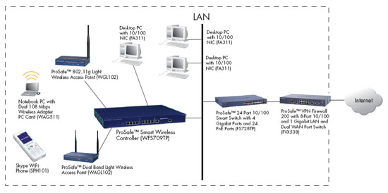 enus_diagram_wagl10218-5657 Wi Fi Access Point Wiring Diagram on vlan diagram, wi-fi access point map, usb flash drive diagram, basketball court point diagram, cable diagram, switch diagram, wi-fi access point symbol, keyboard diagram, cathodic protection diagram, wi-fi access point icon,