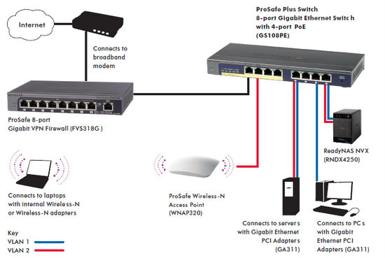 gs108pe network diagram18 10933 netgear prosafe plus switch, 8 port giga w 4 poe network switch diagram at gsmx.co