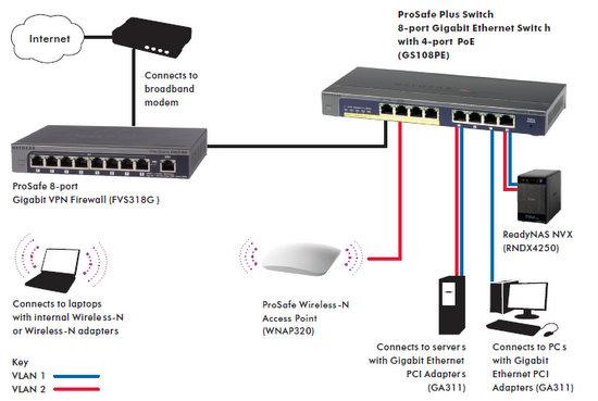 netgear wiring diagram netgear wnr1000 wiring diagram